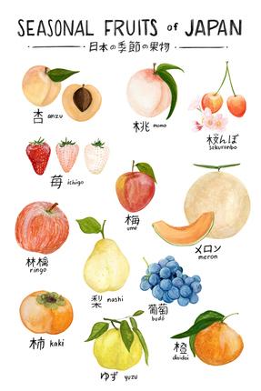 Seasonal Fruits of Japan