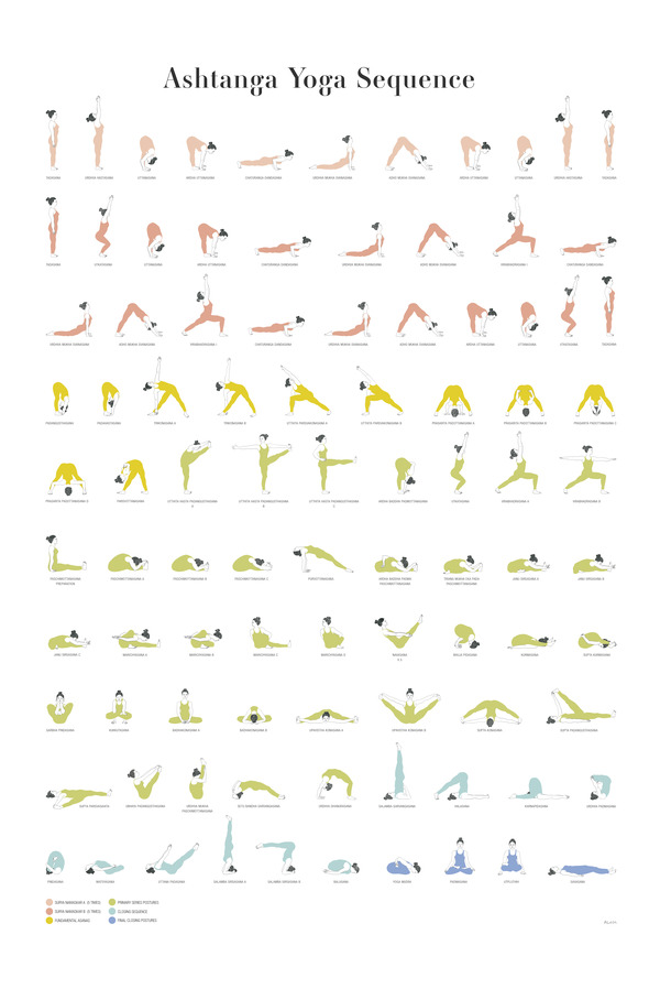 Ashtanga Yoga Sequence By Amanda Leon This Print Is Sold Out Artfully Walls